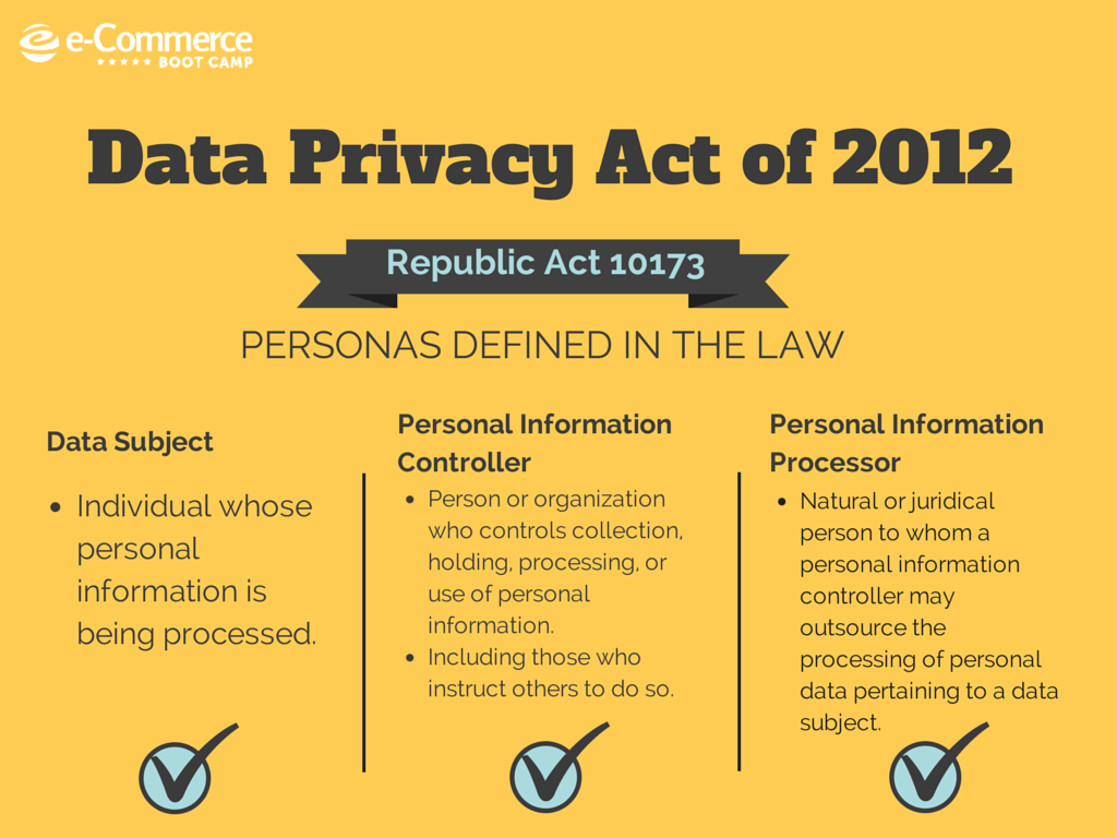 Personas under Data Privacy Act of 2012